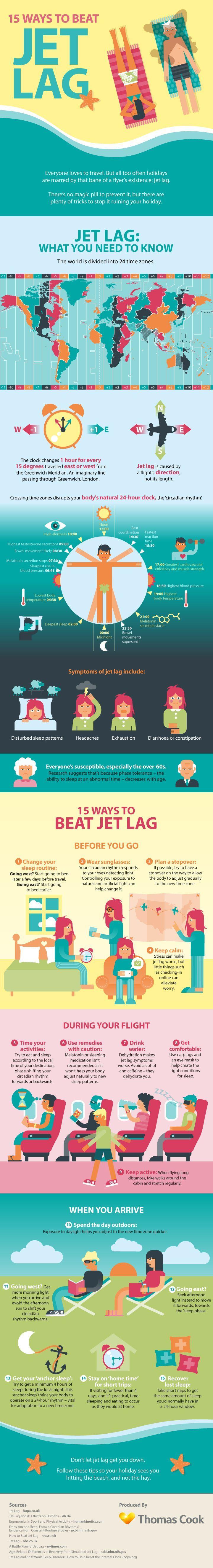 15 Ways To Beat Jet Lag Infographic Packing Tips For Travel Jet Lag Travel Tips