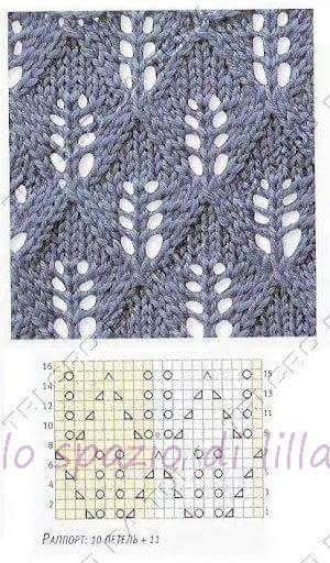 Lo Spazio Di Lilla Magic Carpet By Sara Netherway Creator On Zealous