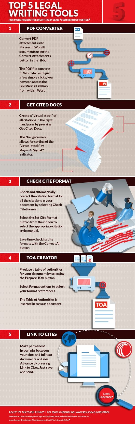 Infographic Top 5 Legal Writing Tools Infographic