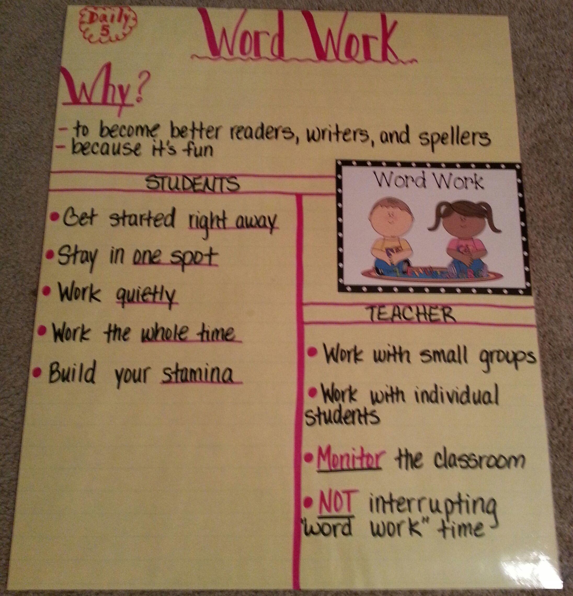 Word Work I Chart