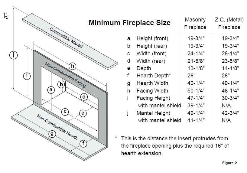 Fireplace Surround Code Requirements Fireplace Facing Outdoor Fireplace Designs Fireplace Hearth