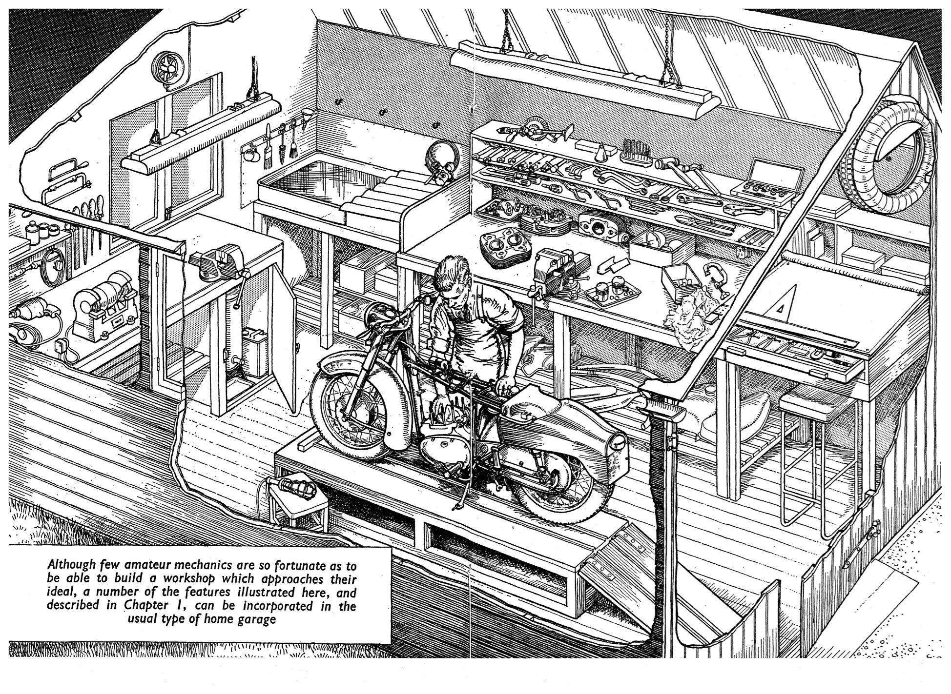 The Small Workshop Motorcycle Workshop Motorcycle Garage Workshop