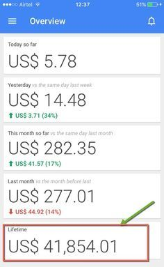 How To Make Money By Using Google Adsense