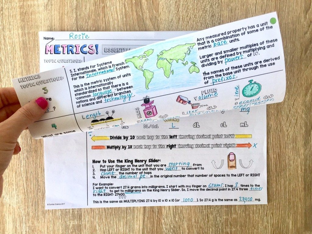 5 Tips For Using Cornell Doodle Notes In Your Science