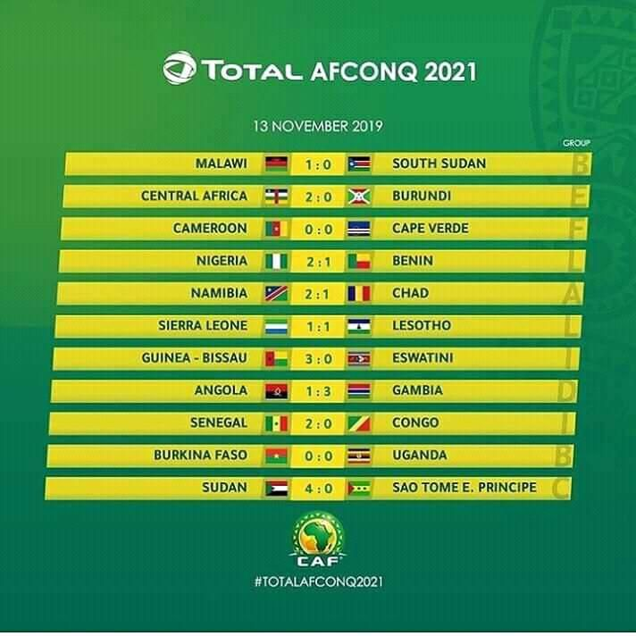 Total Afcon 2021 Qualification Results Nov 13 2019 World Boxing Lakers Vs Finance Blog