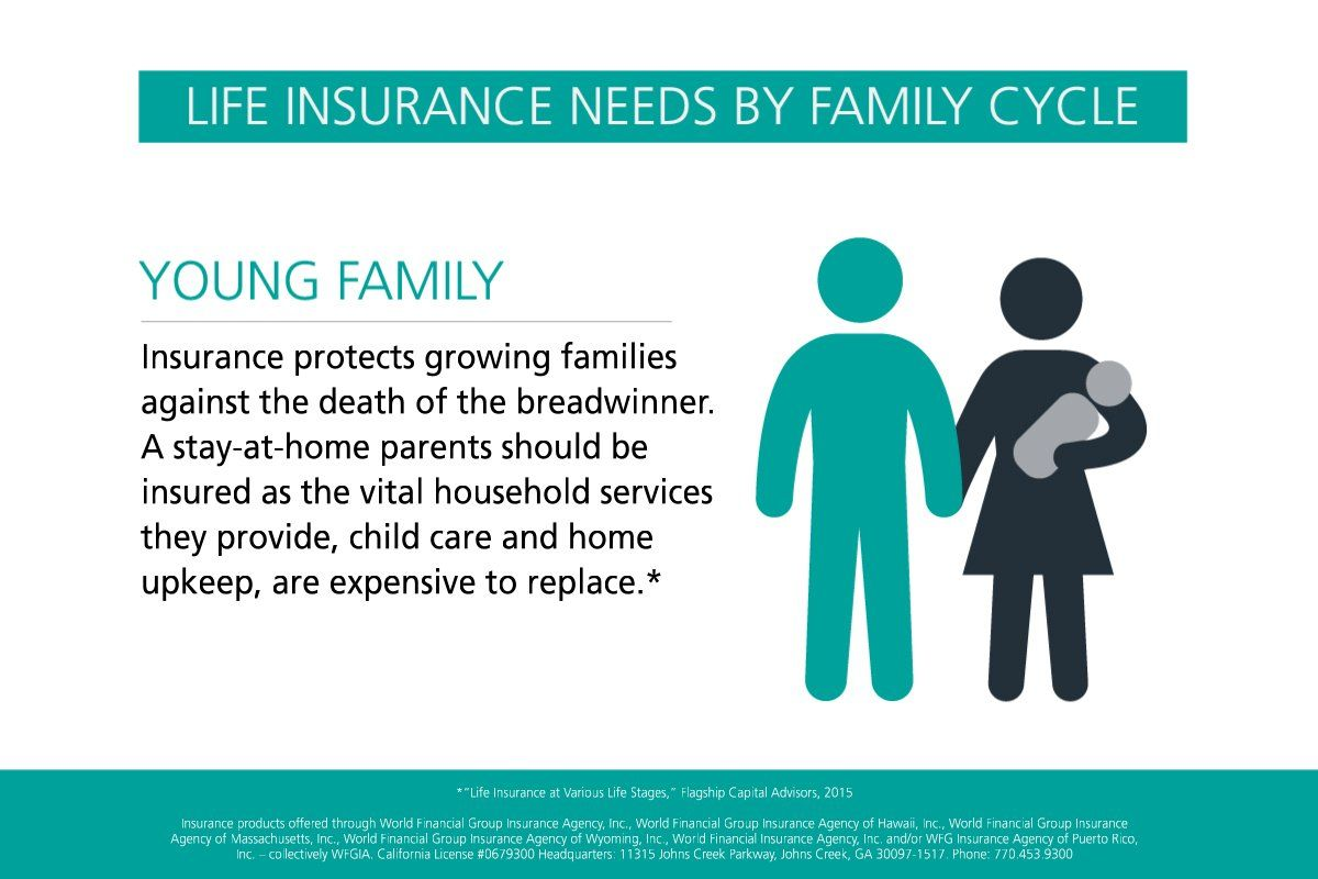 Embedded Image Life Insurance Awareness Month Insurance