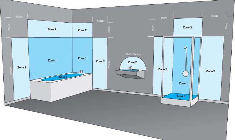27++ Norme luminaire salle de bain trends