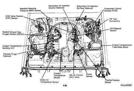 pcm diagrama de cableado 1989 ford bronco