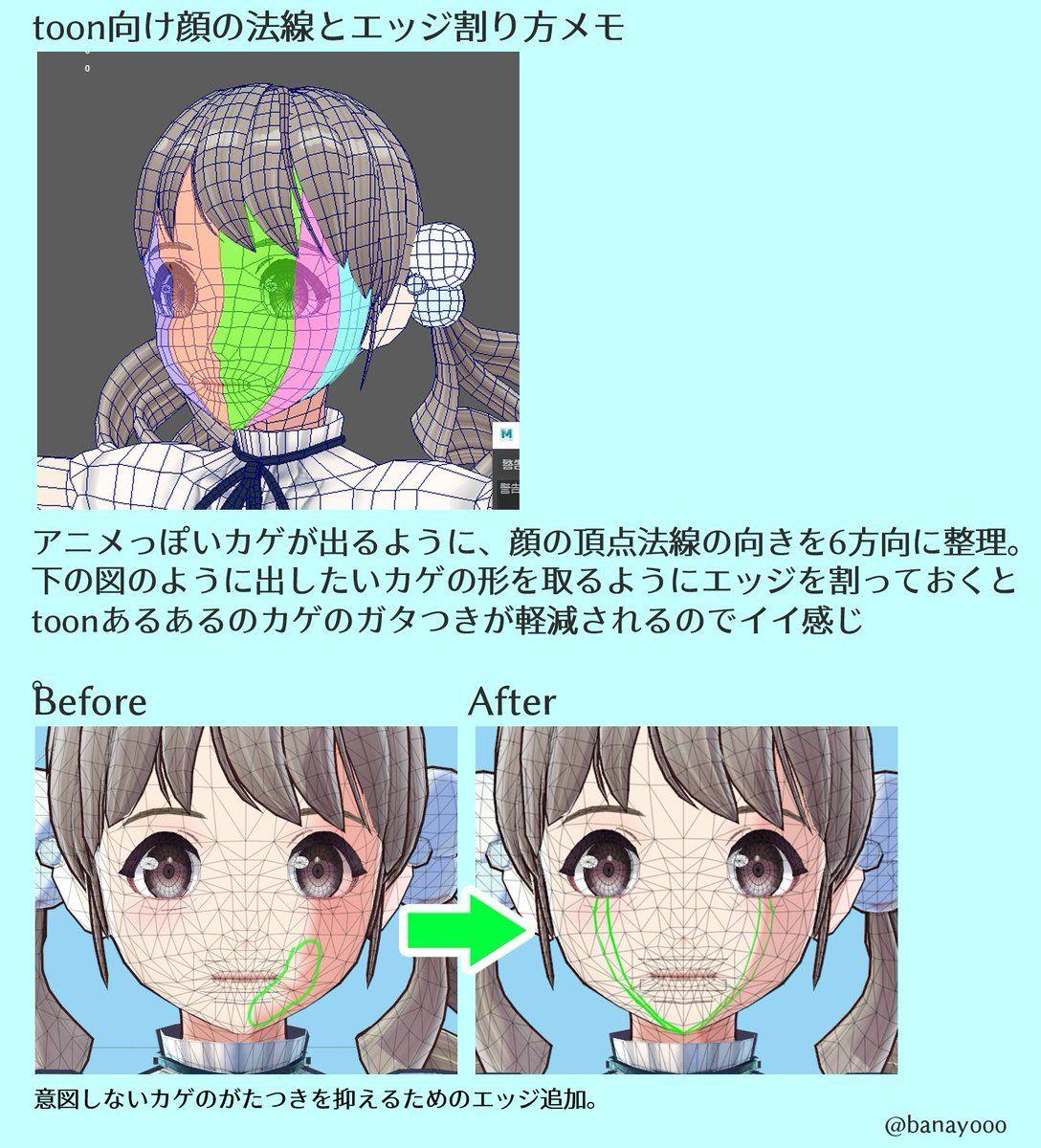 前島 on twitter アートリファレンス 3d キャラクター 3d アニメ