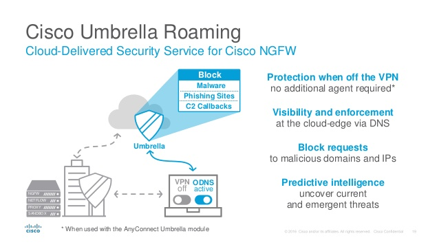 Cisco Umbrella Anyconnect Google Search Cisco Umbrella Security Service