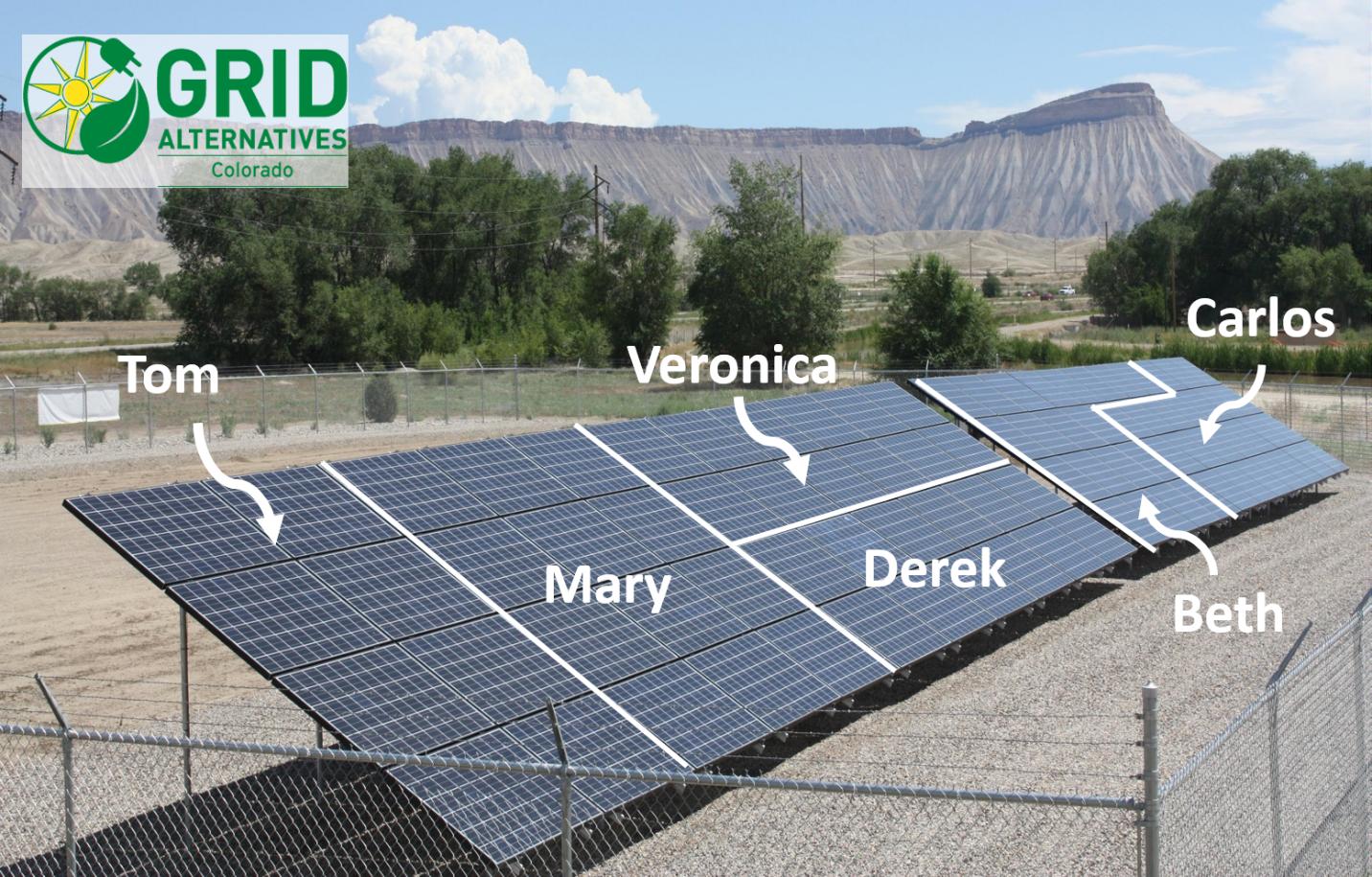 Community Or Shared Solar Panels Solar Panels Solar Solar Energy Projects