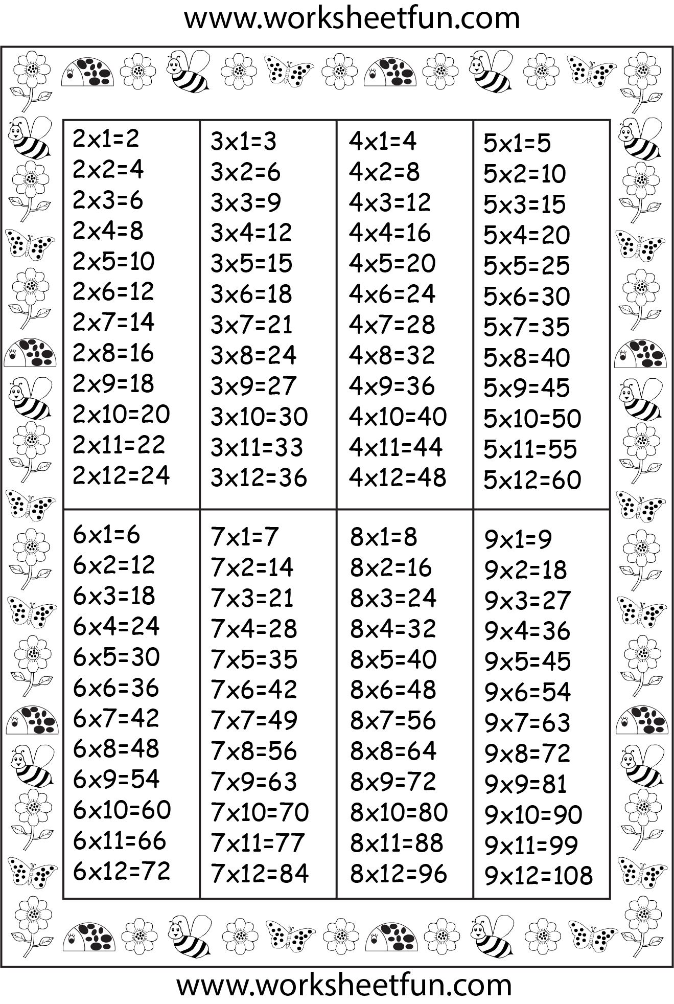 Times table chart printable worksheets pinterest for Table 9 multiplication
