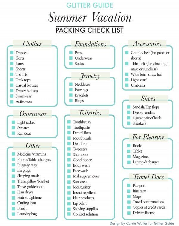 Summer Vacation Packing Checklist Pinterest Summer packing lists