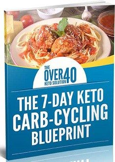 Photo of Over 40 Keto Solution—A Complete 7-Day Carb-Cycling Guide