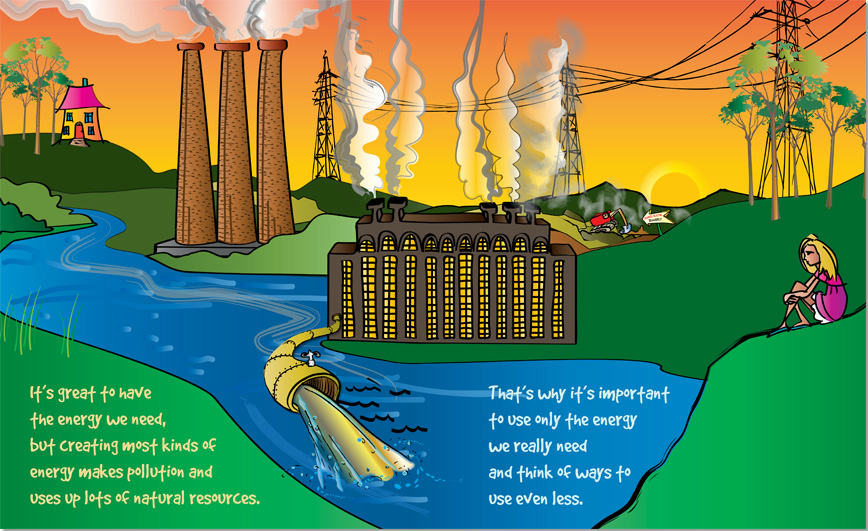 water pollution air pollution poster