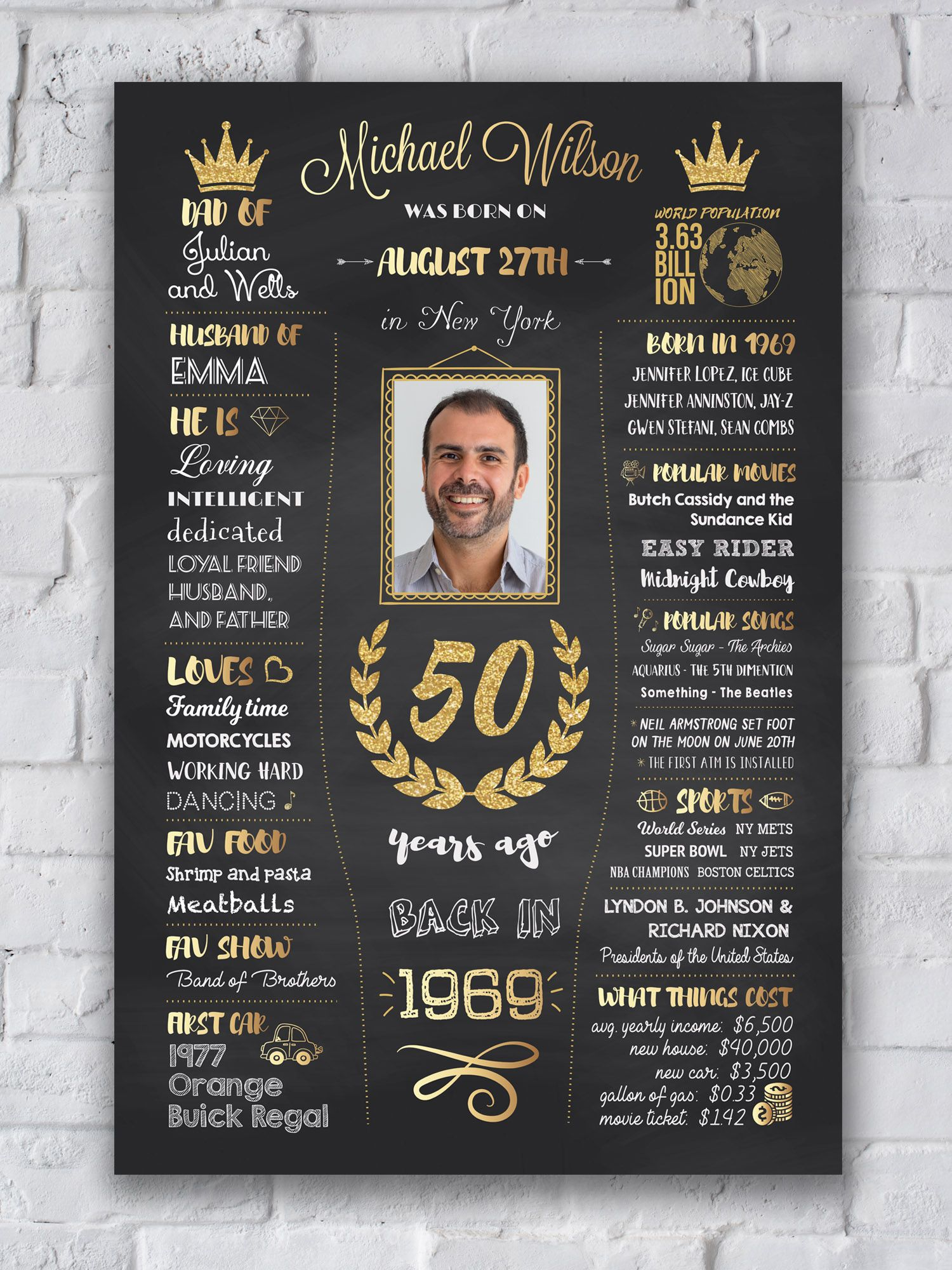 Birthday Posters Party Decorations 50th Special Gifts 50 Year Anniversary