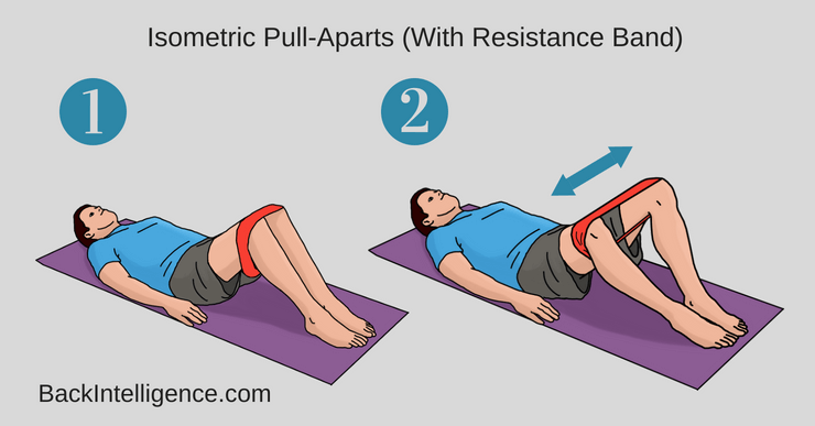 21++ Stretching exercises for si joint pain ideas in 2021