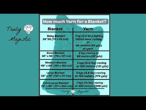 How Much Yarn To Arm Knit A Blanket Full Chart Included Here Ava
