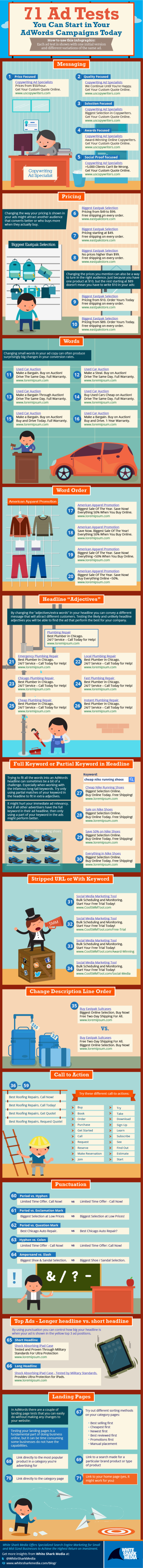 71 Ad Tests You Can Start In Your AdWords Campaigns Today [INFOGRAPHIC] #adwords #campaigns