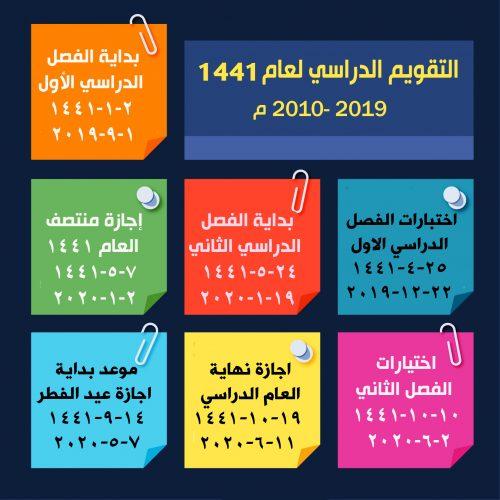 تحميل التقويم الدراسي 1441 التقويم الهجري 1441 الدراسي بالاسابيع في السعودية لعام 2020 ميلادي Hijri Calendar School Calendar Calendar