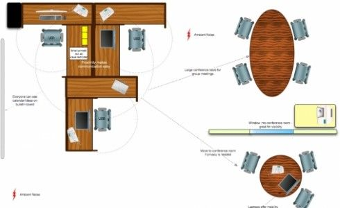 office design layout plan office