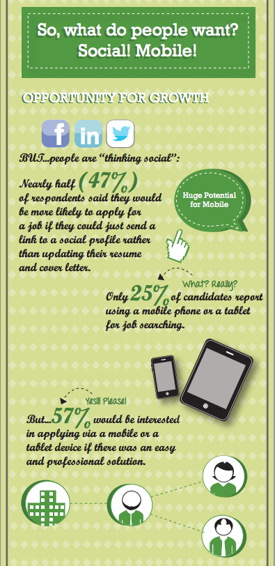 The Company Background Check On Mobile Social Media Infographic Background Check Job Search