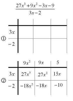 Mathrecreation Dividing Polynomials The Grid Method Polynomials Factoring Polynomials Activity Factoring Polynomials
