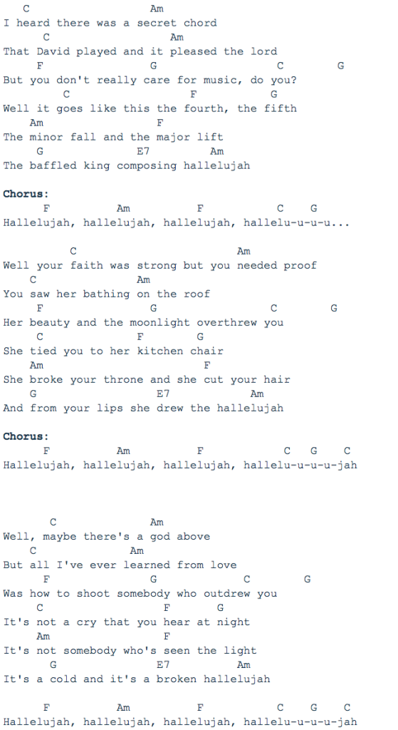 Hallelujah Ukulele Chords  Ukulele    Guitars Songs