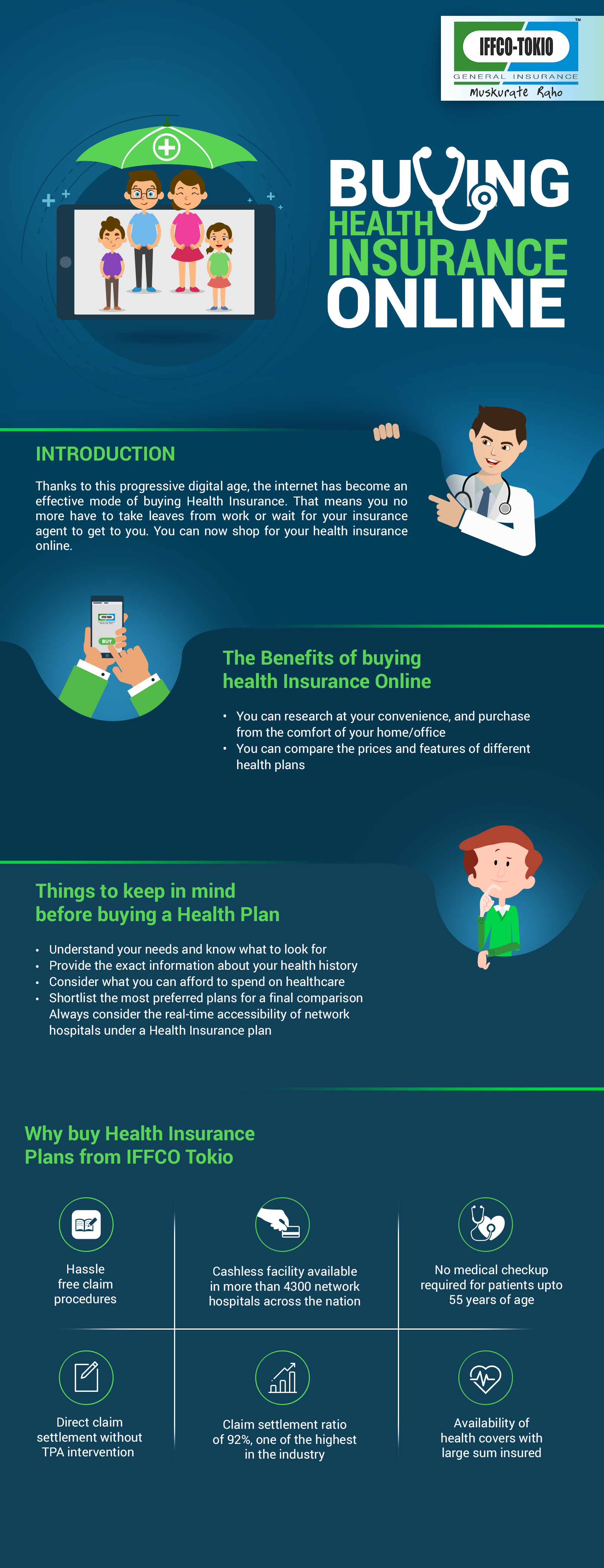The Internet Has Become An Effective Mode Of Buying Health