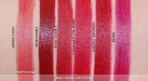 mac lipstick swatches. Black Bedroom Furniture Sets. Home Design Ideas