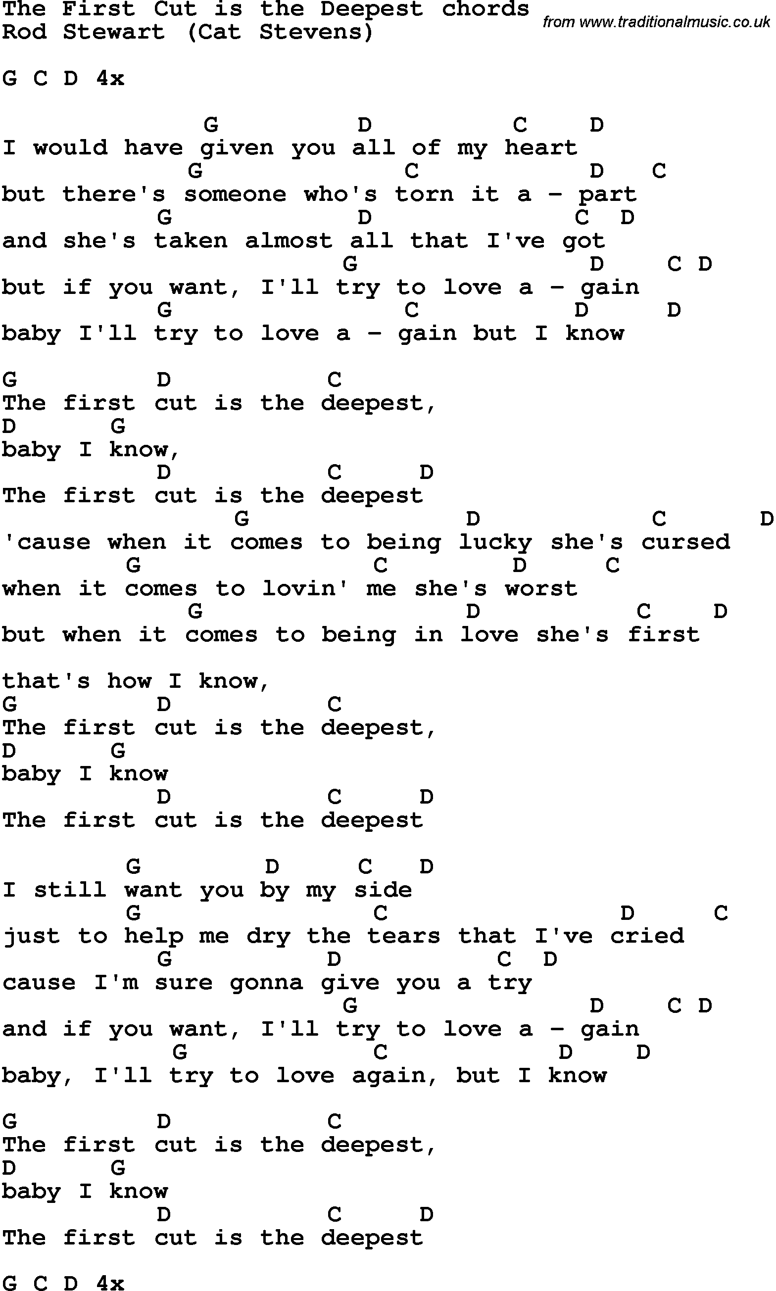 Song Lyrics With Guitar Chords For The First Cut Is The Deepest