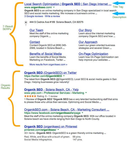 Elements of On-Page Optimization
