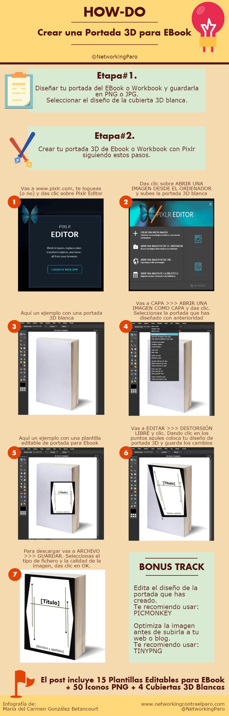 Crear Portada en 3D para Ebook. Incluye Pack de Diseño. #marketing #ebook #marcapersonal