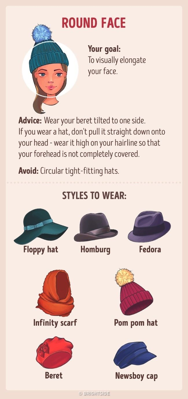 1f7e16e964c How to Choose the Perfect Hat to Suit Your Face Shape