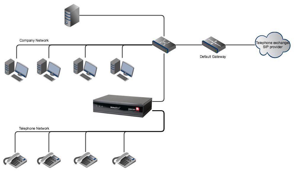 Pabx telephone network cabling Panasonic solution in Dubai