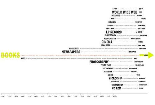 diagramming in architecture - Szukaj w Google   diagramy archiurb ...