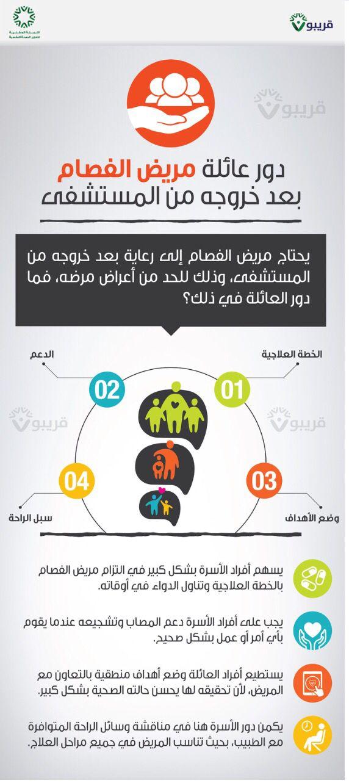 Pin By Hala Alhashmi On الزهو أو الإضطراب الوجداني إضطراب ثنائ القطب Map Uig Map Screenshot
