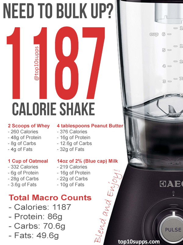 This is my own personal high calorie protein shake recipe designed for weight gain. It is packed full of protein, carbs, energy and more.