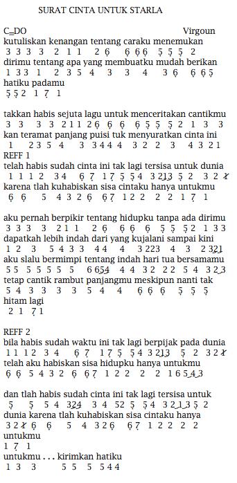 Not Angka Surat Cinta Untuk Starla : angka, surat, cinta, untuk, starla, Angka, Virgoun, Surat, CInta, Untuk, Starla, Pianika, Cinta,, Lagu,