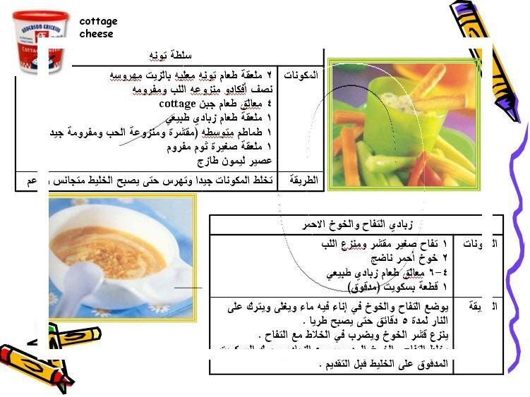 Resep Aneka Cemilan Anak Anak Kids Recipes Kids Meals Cooking