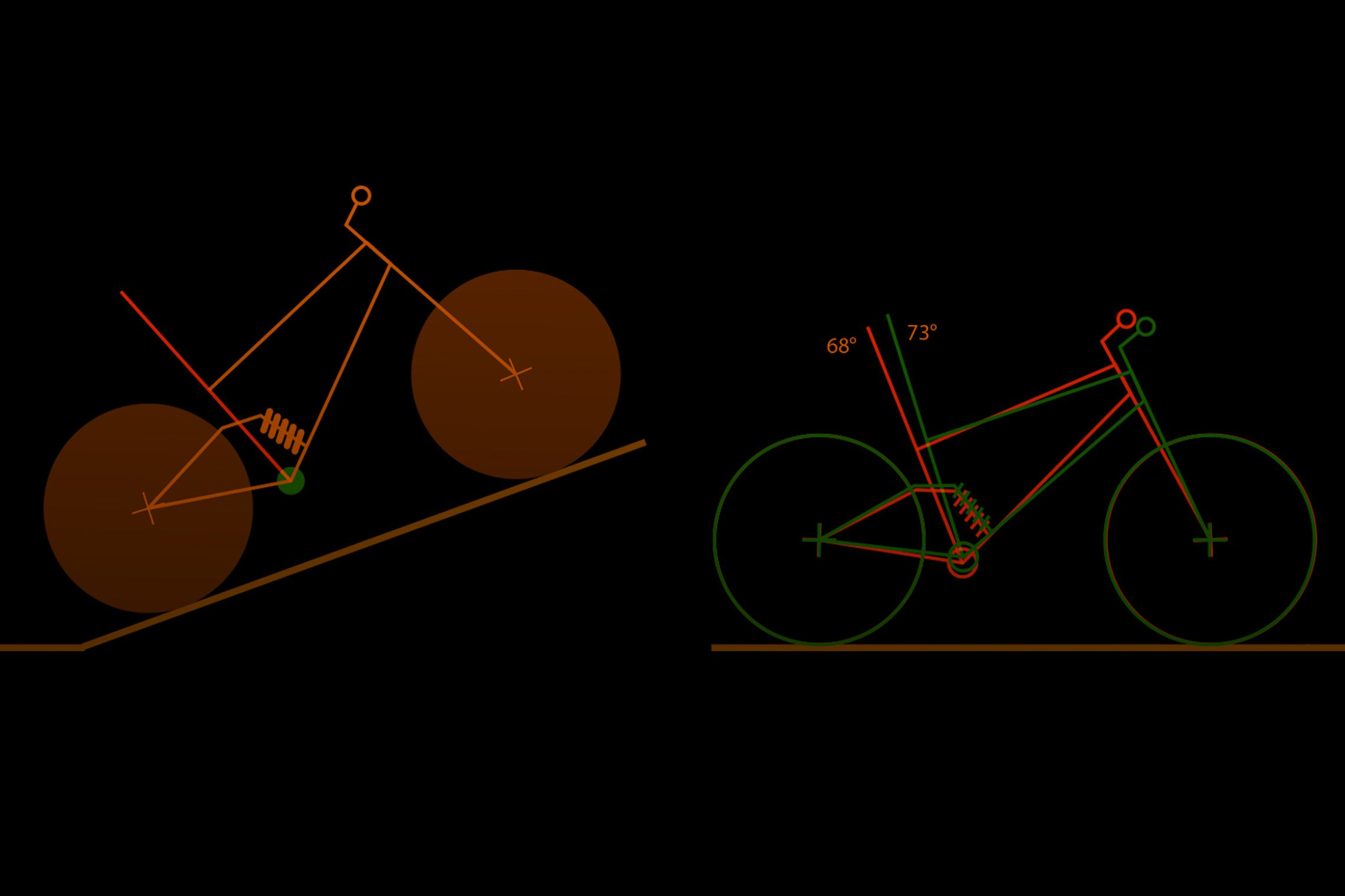 15+ Rahmen beim fahrrad messen ideen