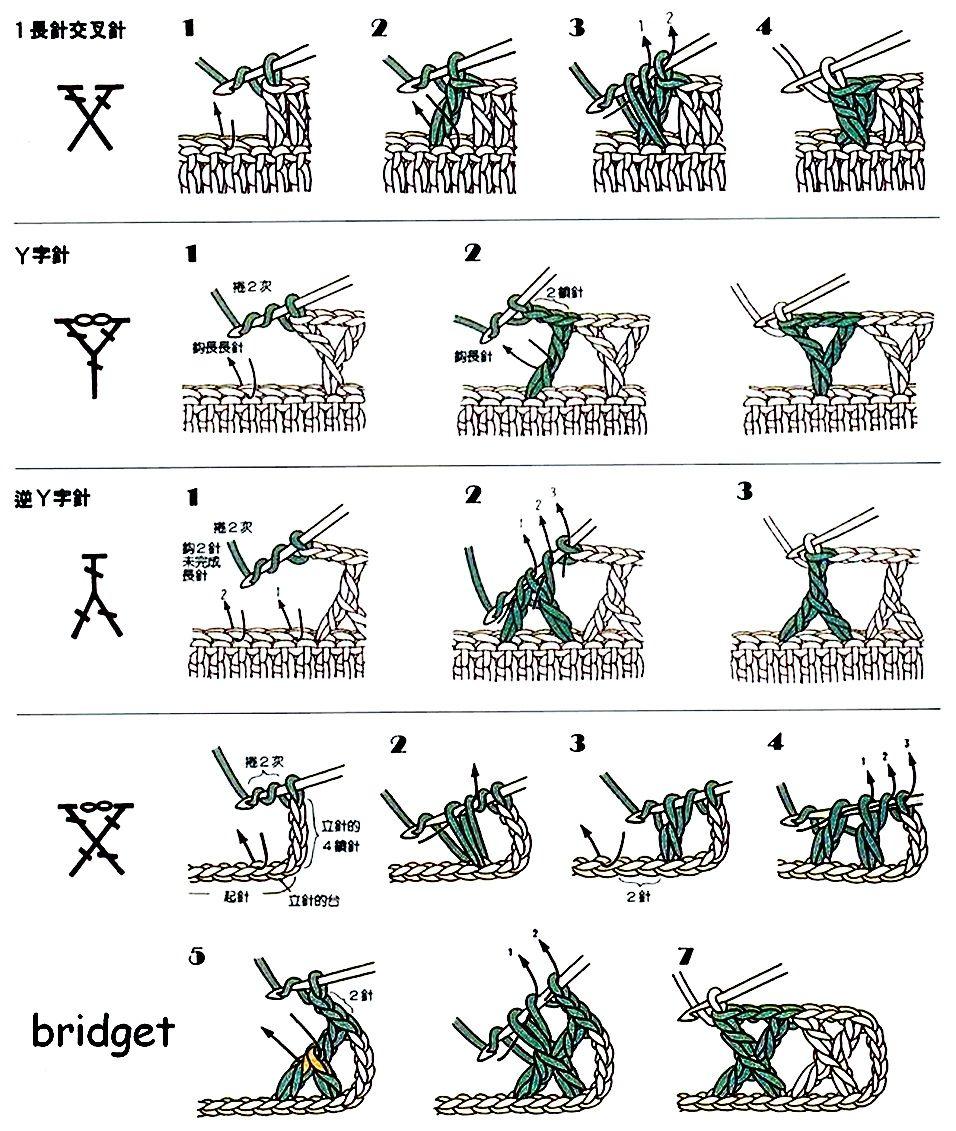 Уроки вязания крючком для начинающих в картинках и схемах
