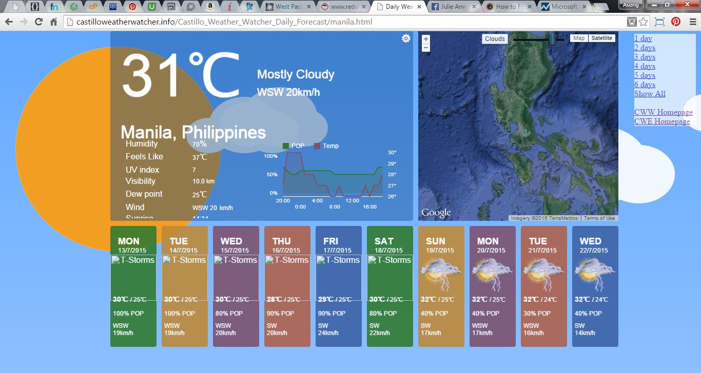 Daily Weather Forecast, Sinage Web Online Forecasting. Weather Data on