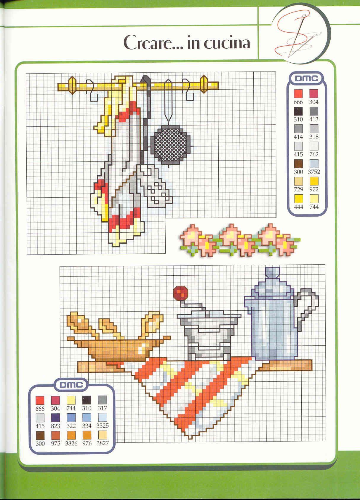 Schema Punto Croce Utensili Cucina 02 Cross Stitch