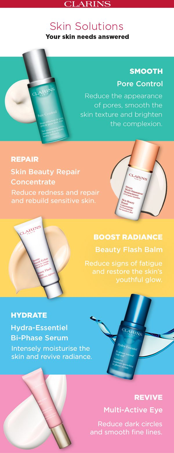 New Pore Control And Skin Solutions 5 Products To Repair Smooth Hydrate Revive And Boost Radiance In Skin Cleanser Products Gentle Skin Cleanser Skin Care