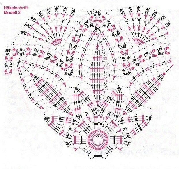Resultado de imagem para crochet doilies   CROCHE   Pinterest ...