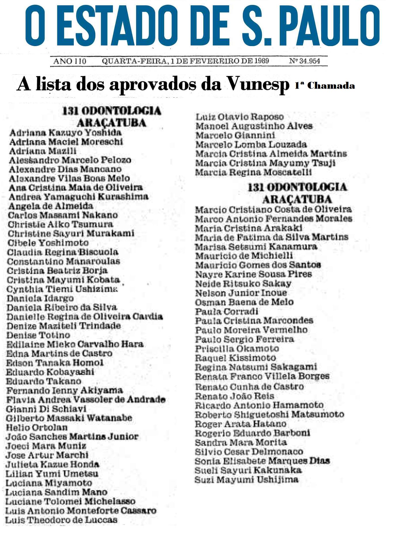 Aprovados Vestibular 1989 da Faculdade de Odontologia de Araçatuba - 1ª Chamada