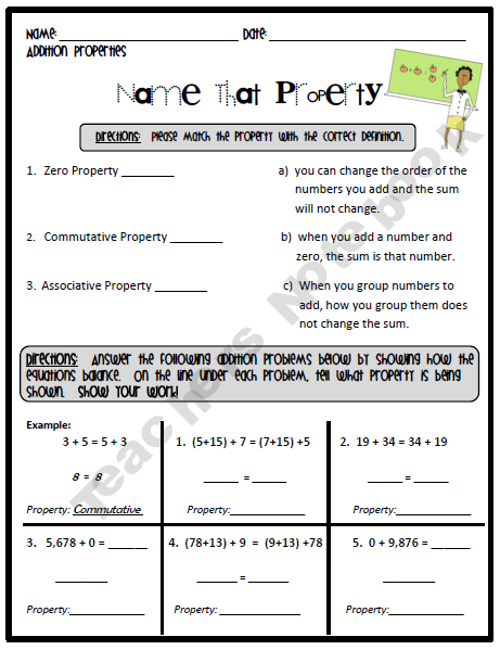 Teachers Notebook Math Properties Properties Of Addition Math Instruction