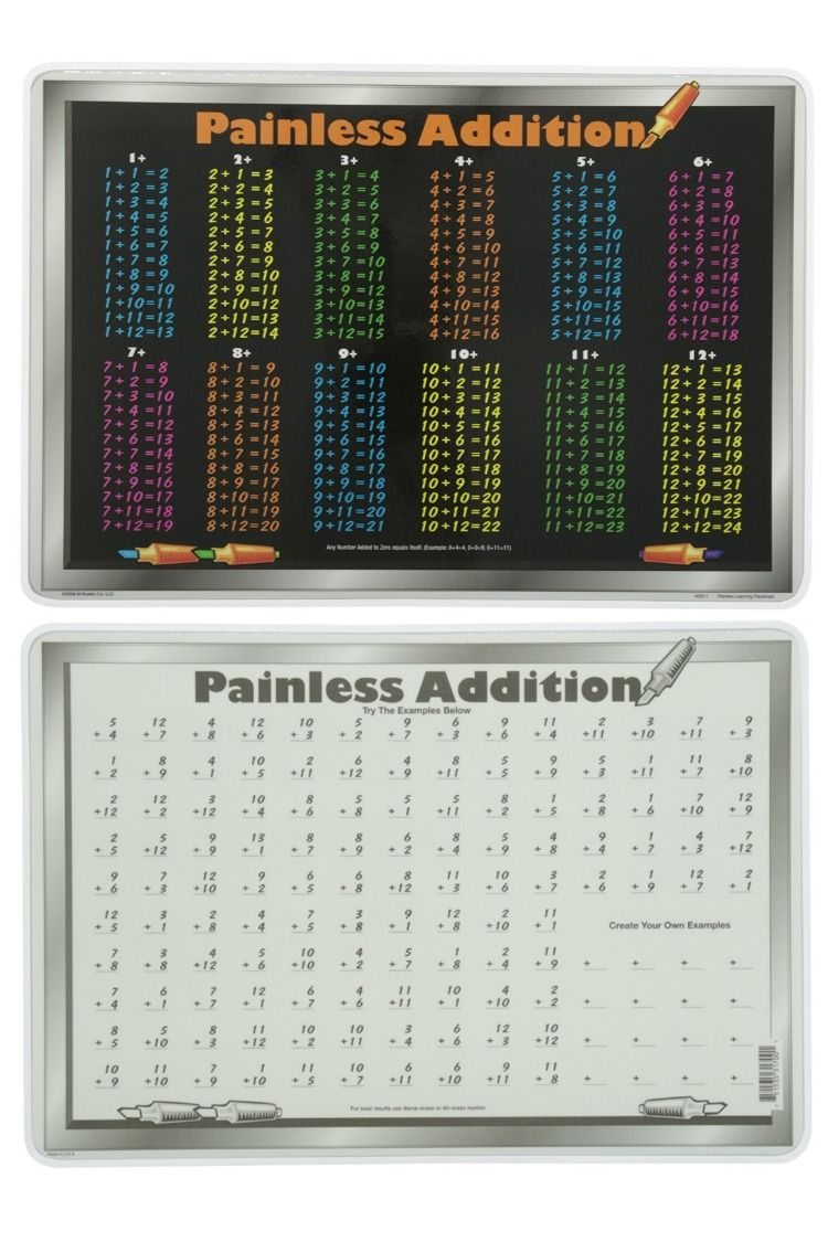 Painless Learning Addition And Subtraction Placemats Dry Or Wet Erase Worksheet On The Back Colorfu Addition And Subtraction Subtraction Practice Subtraction [ 1125 x 750 Pixel ]
