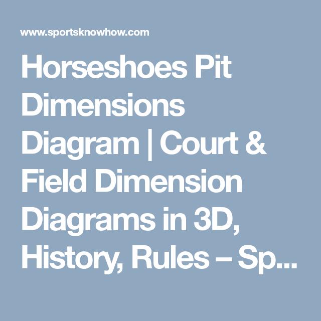 Horseshoes Pit Dimensions Diagram Court Field Dimension Diagrams